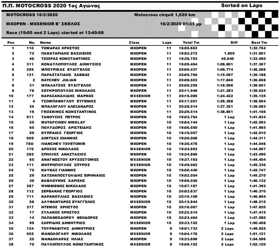 mxope senior race2